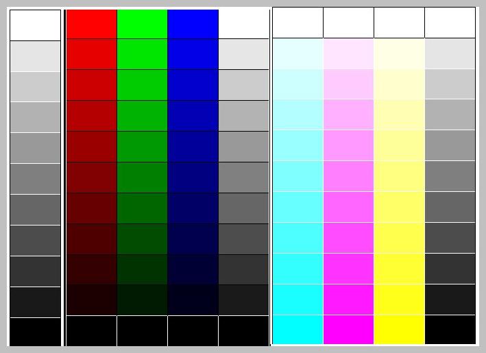 Farbkalibrierung Monitor